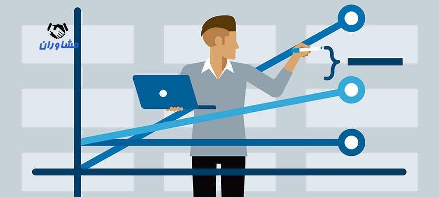 تاثیر سرمایه فکری بر حسابداری مدیریت