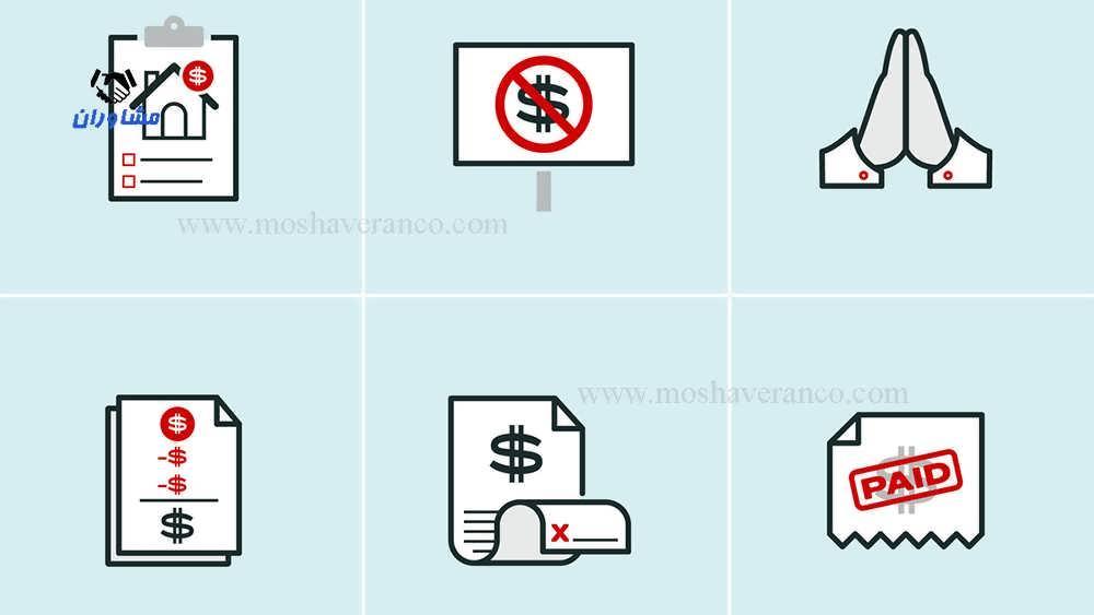 روش تعیین ضرایب مالیاتی