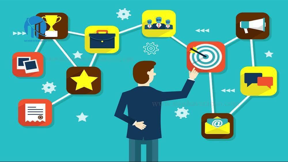مدیریت استراتژی های شرکت