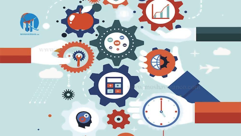 ویژگی ها و خصوصیات شرکت سهامی خاص