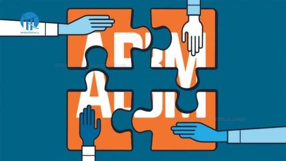 مدیریت بر مبنای فعالیت ABM